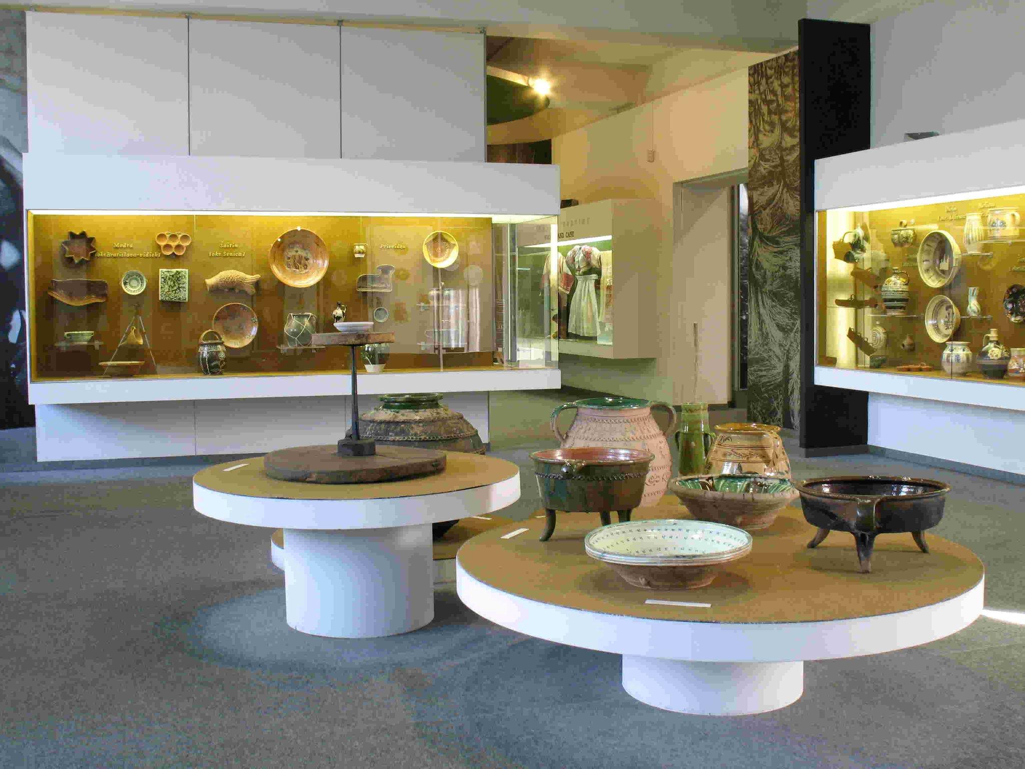 Keramika zoradená podľa územia Slovenska